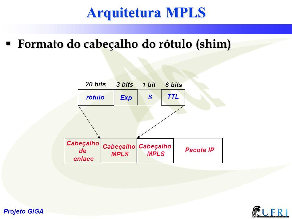 14 Projeto GIGA Arquitetura MPLS  Formato do cabeçalho do rótulo (shim) rótulo Exp S TTL Cabeçalho de enlace Cabeçalho MPLS Cabeçalho MPLS Pacote IP