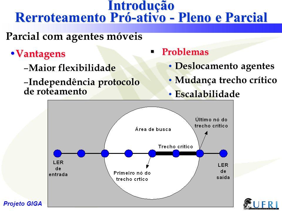 20 Projeto GIGA Introdução Rerroteamento Pró-ativo - Pleno e Parcial  Problemas Deslocamento agentes Mudança trecho crítico Escalabilidade Vantagens