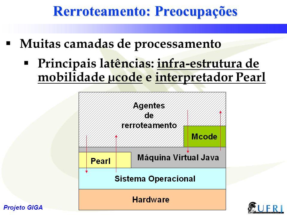 30 Projeto GIGA Rerroteamento: Preocupações Rerroteamento: Preocupações  Muitas camadas de processamento  Principais latências: infra-estrutura de m