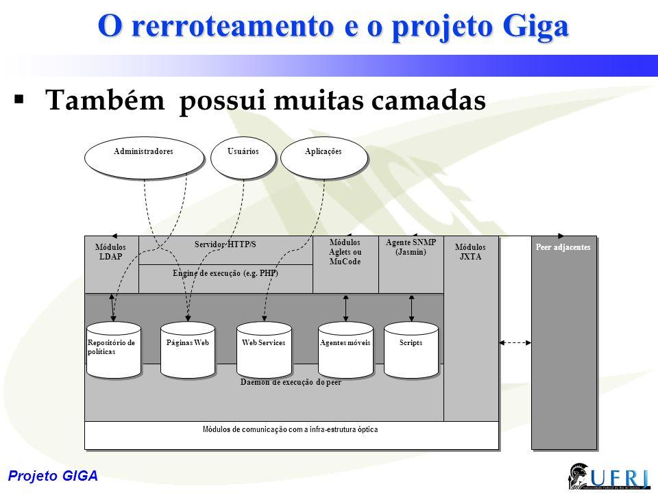 31 Projeto GIGA O rerroteamento e o projeto Giga O rerroteamento e o projeto Giga  Também possui muitas camadas Daemon de execução do peer Módulos LD