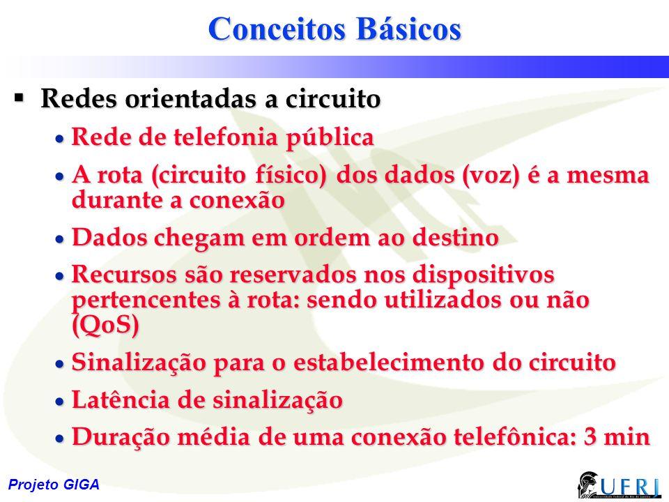 5 Projeto GIGA Conceitos Básicos  Redes orientadas a circuito  Rede de telefonia pública  A rota (circuito físico) dos dados (voz) é a mesma durant