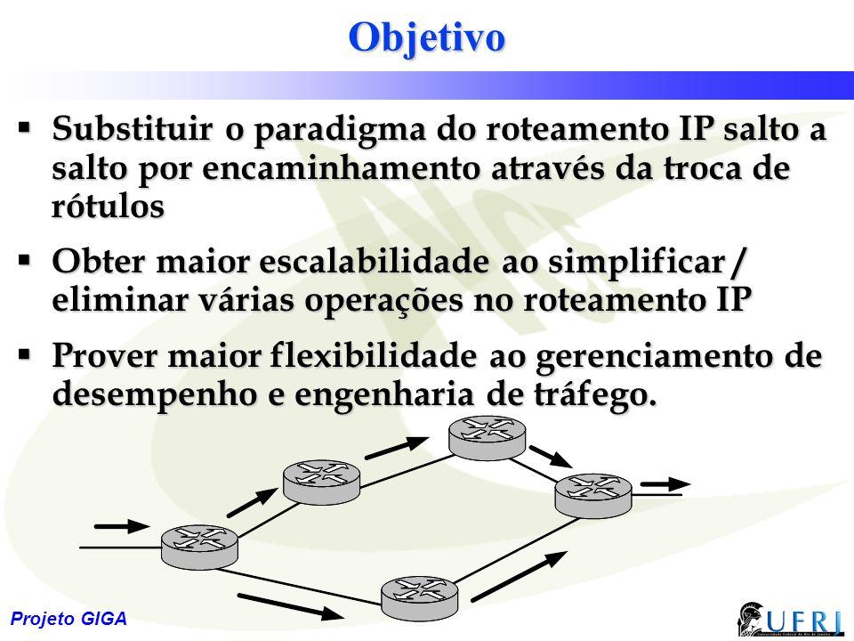 8 Projeto GIGA Objetivo  Substituir o paradigma do roteamento IP salto a salto por encaminhamento através da troca de rótulos  Obter maior escalabil
