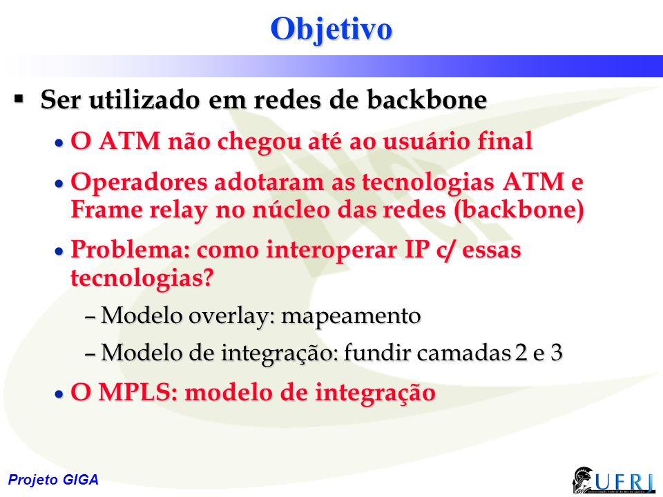 9 Projeto GIGA Objetivo  Ser utilizado em redes de backbone  O ATM não chegou até ao usuário final  Operadores adotaram as tecnologias ATM e Frame
