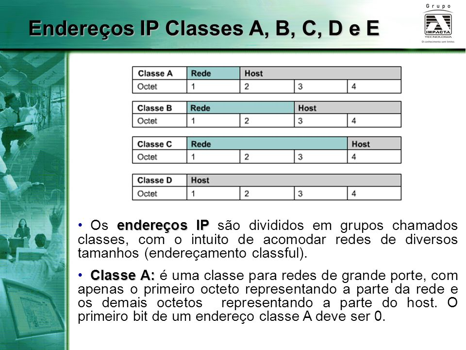 Endereços IP Classes A, B, C, D e E endereços IP Os endereços IP são divididos em grupos chamados classes, com o intuito de acomodar redes de diversos tamanhos (endereçamento classful).
