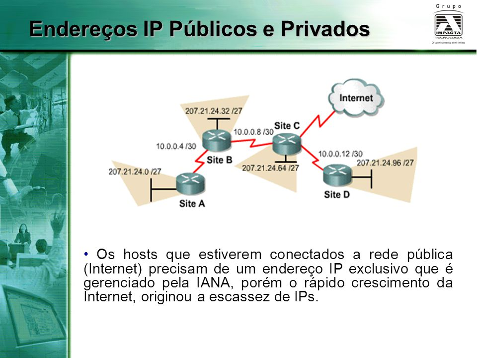Endereços IP Públicos e Privados Os hosts que estiverem conectados a rede pública (Internet) precisam de um endereço IP exclusivo que é gerenciado pela IANA, porém o rápido crescimento da Internet, originou a escassez de IPs.