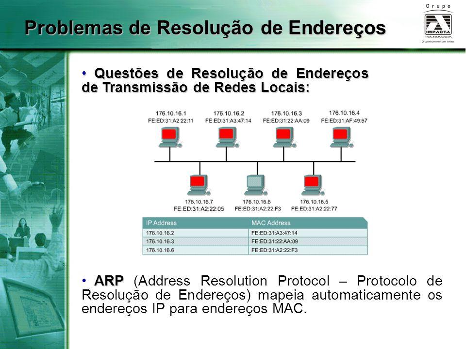 Problemas de Resolução de Endereços Questões de Resolução de Endereços de Transmissão de Redes Locais: Questões de Resolução de Endereços de Transmissão de Redes Locais: ARP ARP (Address Resolution Protocol – Protocolo de Resolução de Endereços) mapeia automaticamente os endereços IP para endereços MAC.