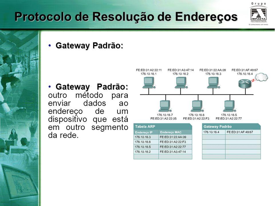 Protocolo de Resolução de Endereços Gateway Padrão: Gateway Padrão: Gateway Padrão: Gateway Padrão: outro método para enviar dados ao endereço de um dispositivo que está em outro segmento da rede.