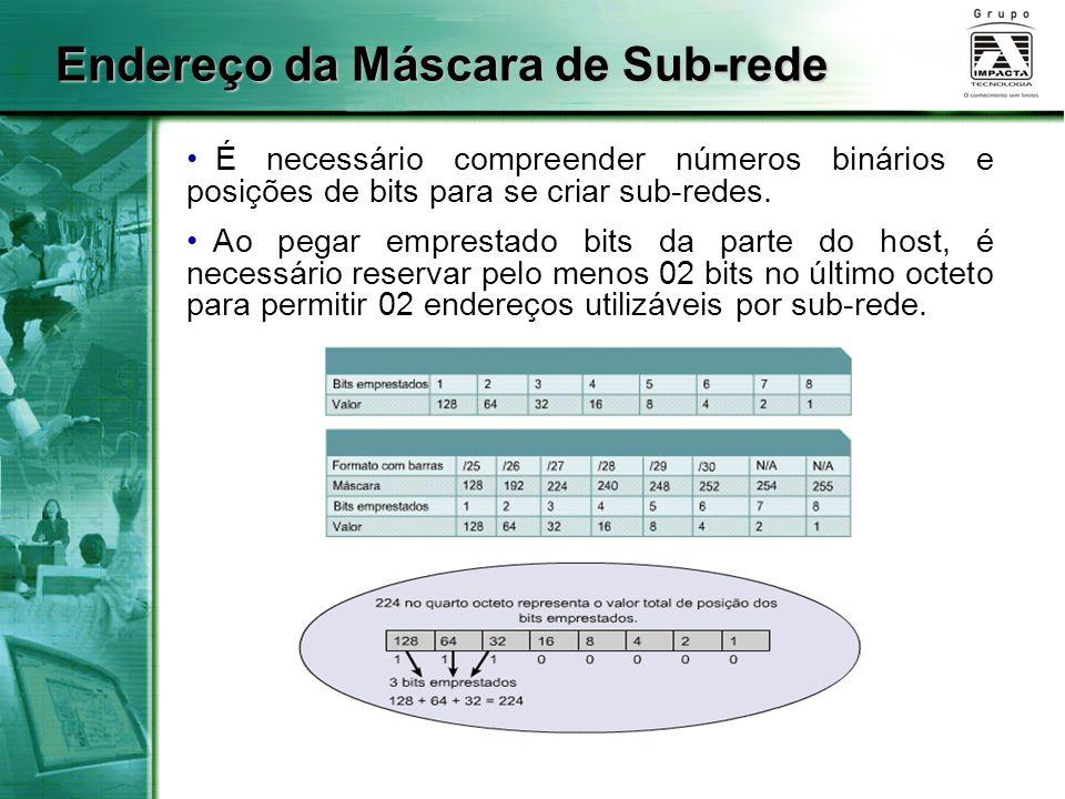 Endereço da Máscara de Sub-rede É necessário compreender números binários e posições de bits para se criar sub-redes. Ao pegar emprestado bits da part