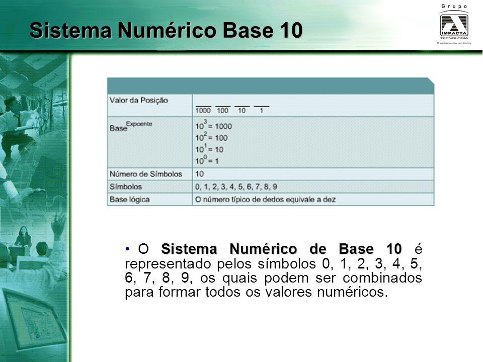 Sistema Numérico de Base 10 O Sistema Numérico de Base 10 é representado pelos símbolos 0, 1, 2, 3, 4, 5, 6, 7, 8, 9, os quais podem ser combinados para formar todos os valores numéricos.