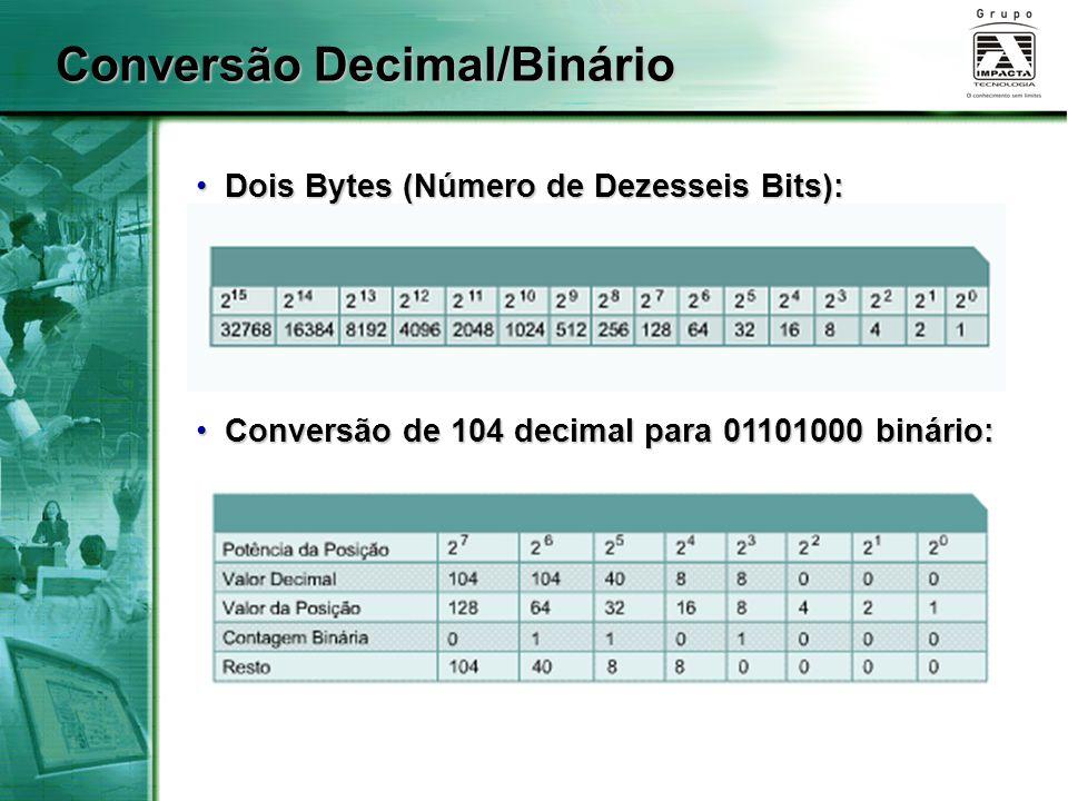 Conversão Decimal/Binário Dois Bytes (Número de Dezesseis Bits): Dois Bytes (Número de Dezesseis Bits): Conversão de 104 decimal para 01101000 binário: Conversão de 104 decimal para 01101000 binário: