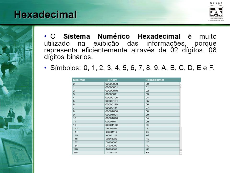 Sistema Numérico Hexadecimal O Sistema Numérico Hexadecimal é muito utilizado na exibição das informações, porque representa eficientemente através de 02 dígitos, 08 dígitos binários.