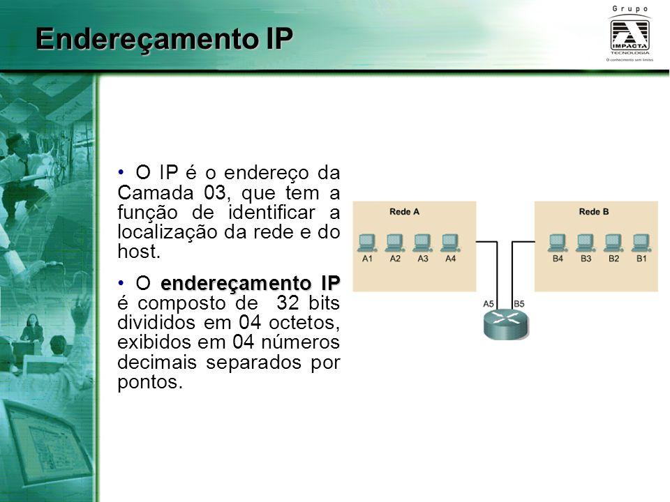 Endereçamento IP O IP é o endereço da Camada 03, que tem a função de identificar a localização da rede e do host. endereçamento IP O endereçamento IP