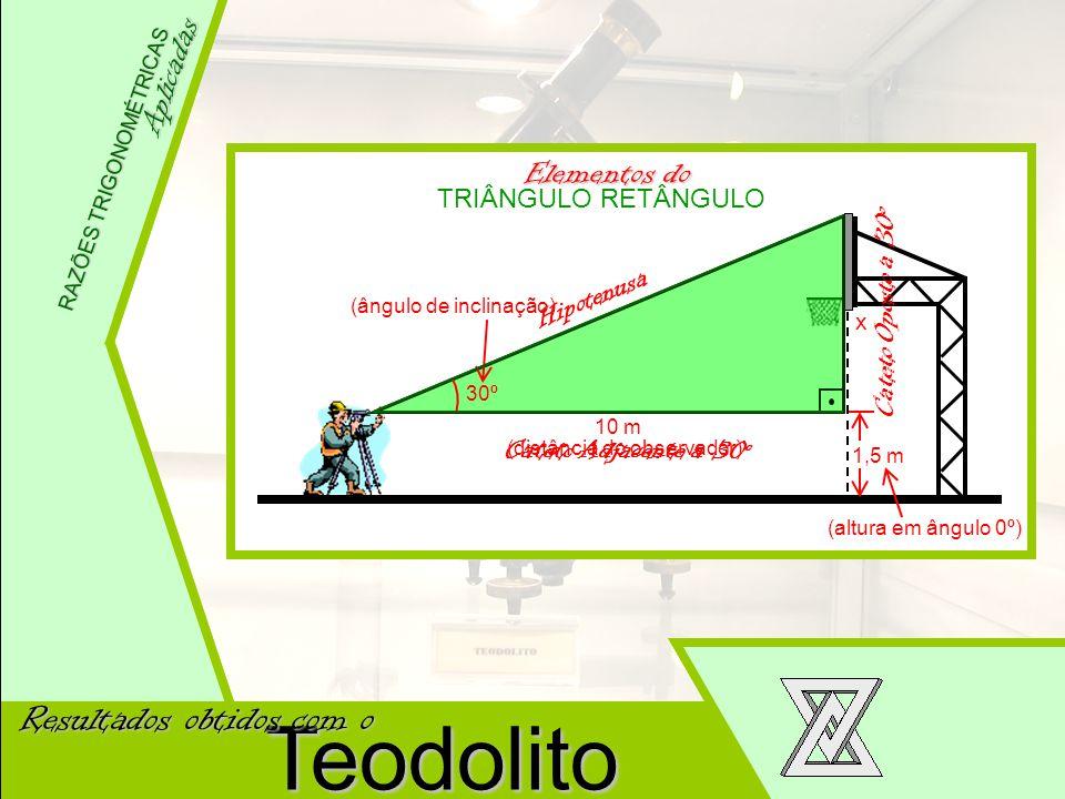 Wellington Meneses Júnior Aplicadas RAZÕES TRIGONOMÉTRICAS Teodolito Resultados obtidos com o 10 m 30º x 1,5 m (distância do observador) (altura em ân