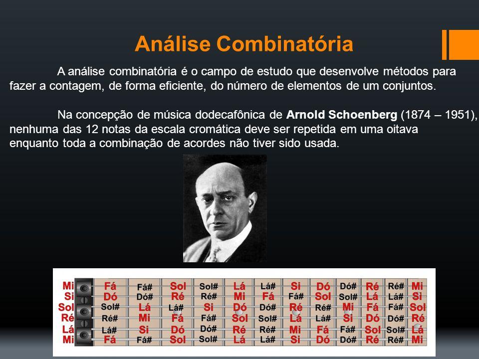 Análise Combinatória A análise combinatória é o campo de estudo que desenvolve métodos para fazer a contagem, de forma eficiente, do número de element