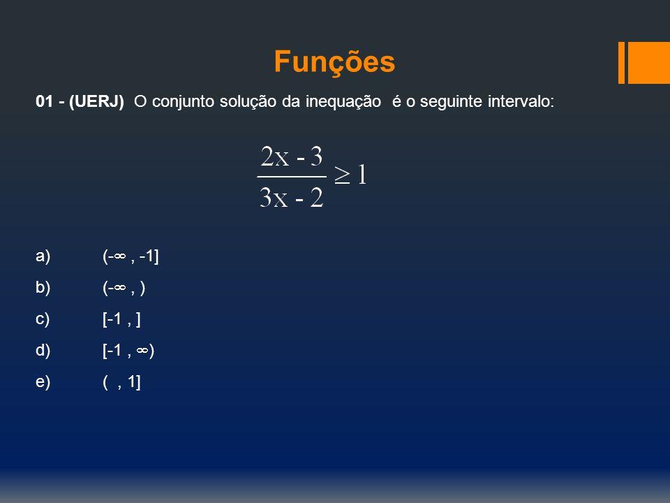 Funções 01 - (UERJ) O conjunto solução da inequação é o seguinte intervalo: a)(- , -1] b)(- , ) c)[-1, ] d)[-1,  ) e)(, 1] Gab: C