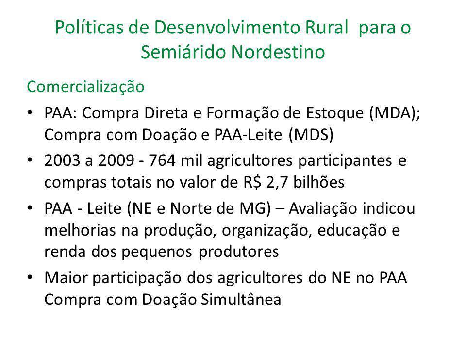 Políticas de Desenvolvimento Rural para o Semiárido Nordestino Comercialização PAA: Compra Direta e Formação de Estoque (MDA); Compra com Doação e PAA