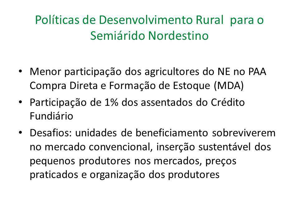 Políticas de Desenvolvimento Rural para o Semiárido Nordestino Menor participação dos agricultores do NE no PAA Compra Direta e Formação de Estoque (M