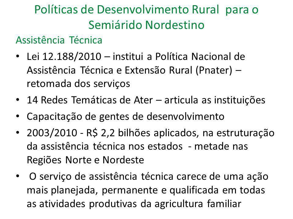 Políticas de Desenvolvimento Rural para o Semiárido Nordestino Assistência Técnica Lei 12.188/2010 – institui a Política Nacional de Assistência Técni