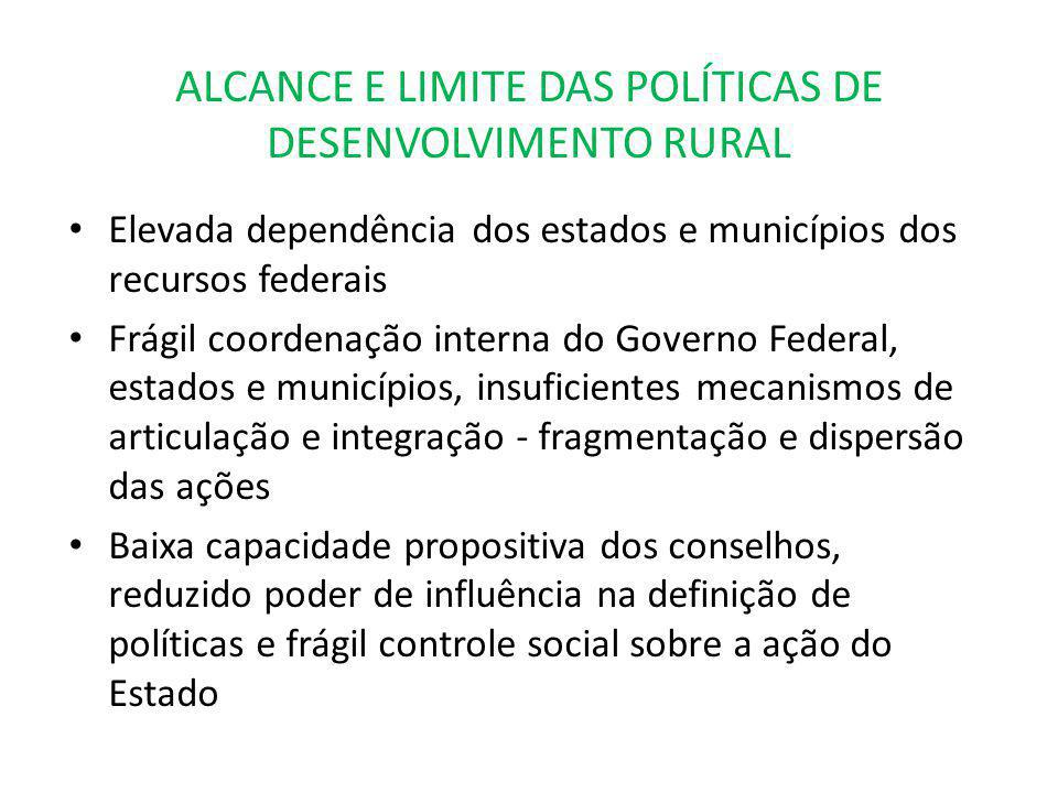 ALCANCE E LIMITE DAS POLÍTICAS DE DESENVOLVIMENTO RURAL Elevada dependência dos estados e municípios dos recursos federais Frágil coordenação interna