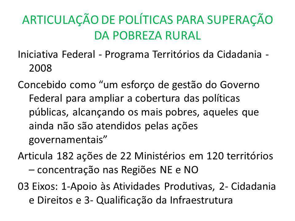 """ARTICULAÇÃO DE POLÍTICAS PARA SUPERAÇÃO DA POBREZA RURAL Iniciativa Federal - Programa Territórios da Cidadania - 2008 Concebido como """"um esforço de g"""