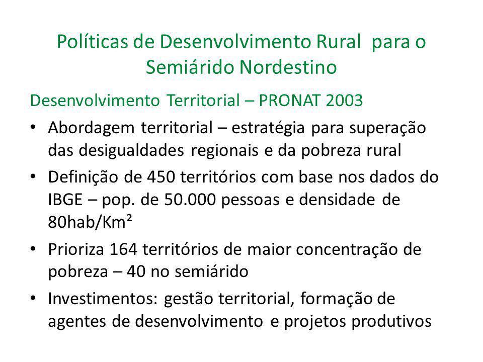 Políticas de Desenvolvimento Rural para o Semiárido Nordestino Desenvolvimento Territorial – PRONAT 2003 Abordagem territorial – estratégia para super