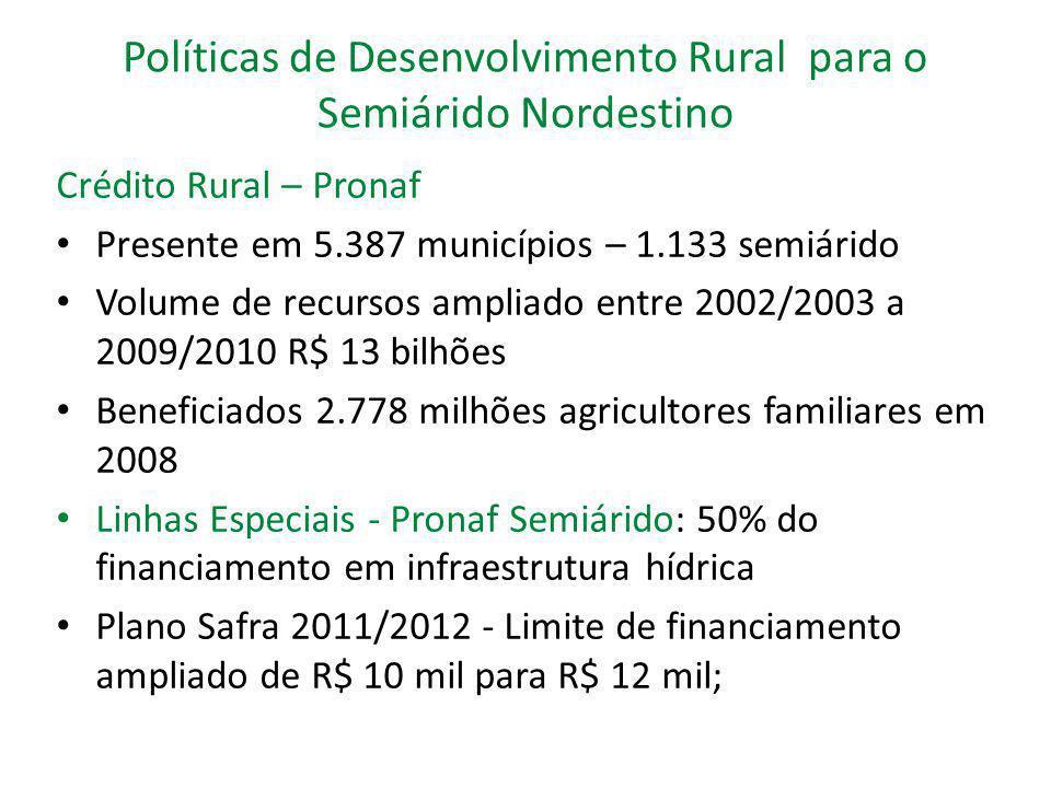 Políticas de Desenvolvimento Rural para o Semiárido Nordestino Crédito Rural – Pronaf Presente em 5.387 municípios – 1.133 semiárido Volume de recurso