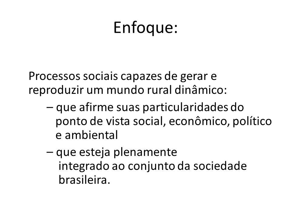 Enfoque: Processos sociais capazes de gerar e reproduzir um mundo rural dinâmico: – que afirme suas particularidades do ponto de vista social, econômi