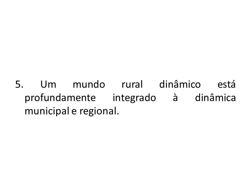 5. Um mundo rural dinâmico está profundamente integrado à dinâmica municipal e regional.