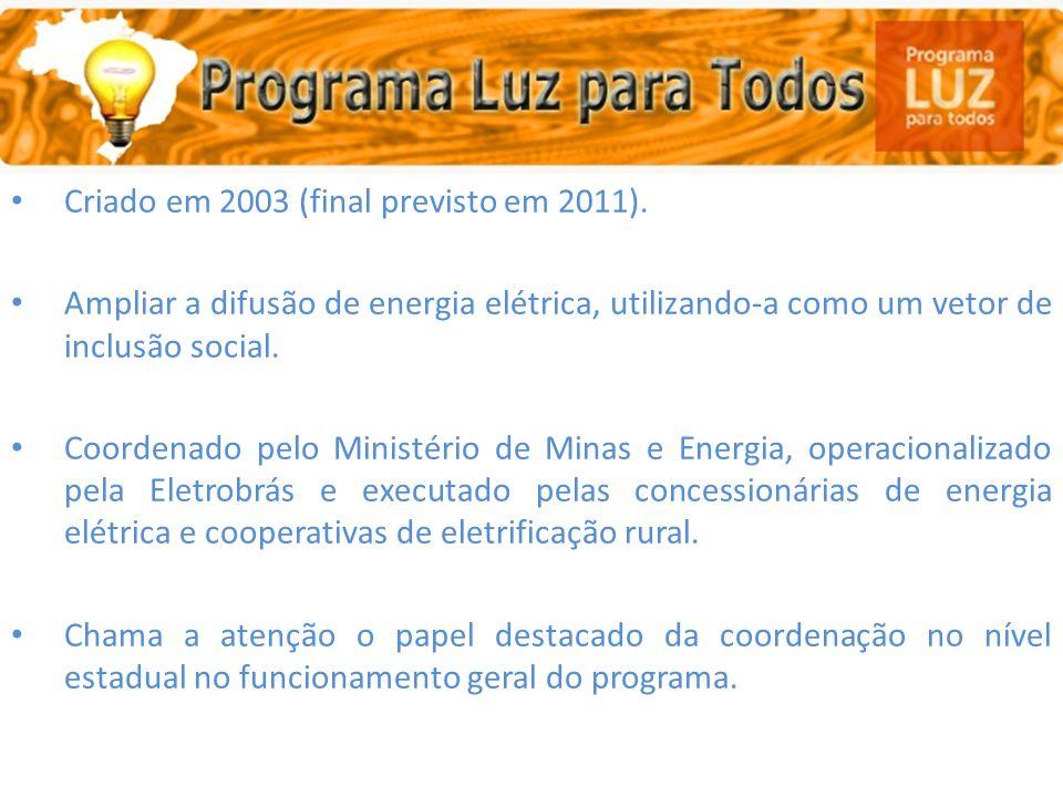 Luz para Todos (Programa Nacional de Universalização do Acesso e Uso da Energia ) Criado em 2003 (final previsto em 2011). Ampliar a difusão de energi