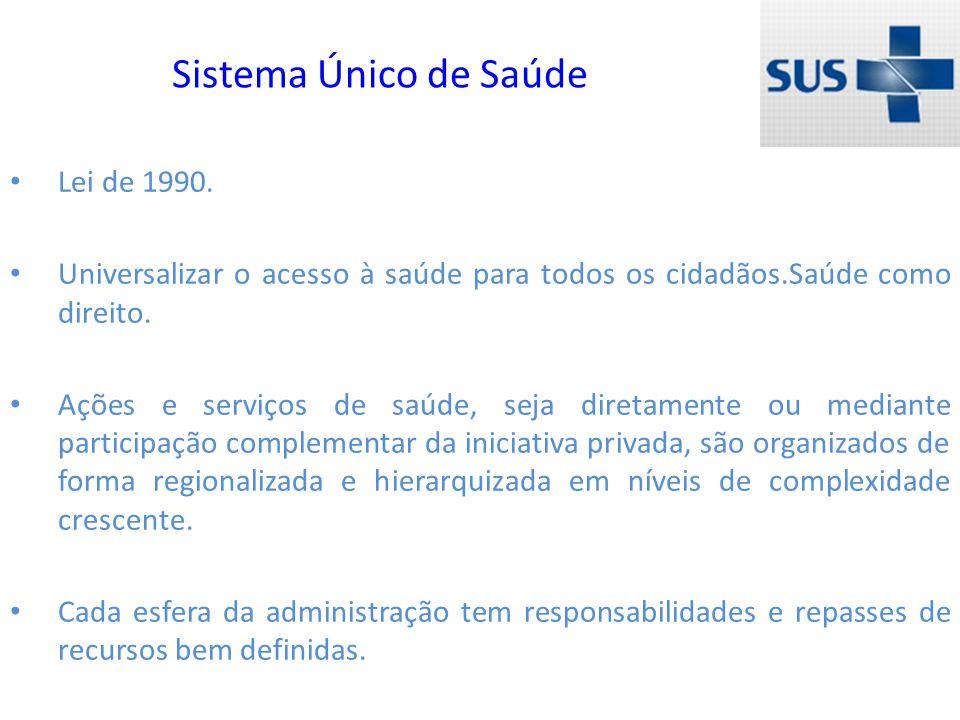 Sistema Único de Saúde Lei de 1990. Universalizar o acesso à saúde para todos os cidadãos.Saúde como direito. Ações e serviços de saúde, seja diretame