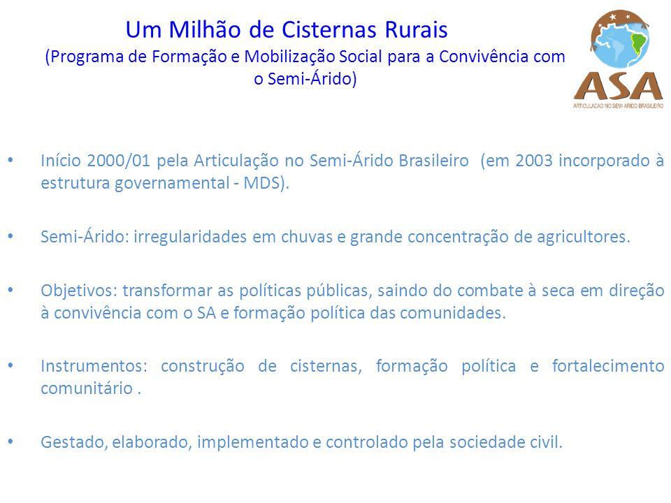 Um Milhão de Cisternas Rurais (Programa de Formação e Mobilização Social para a Convivência com o Semi-Árido) Início 2000/01 pela Articulação no Semi-