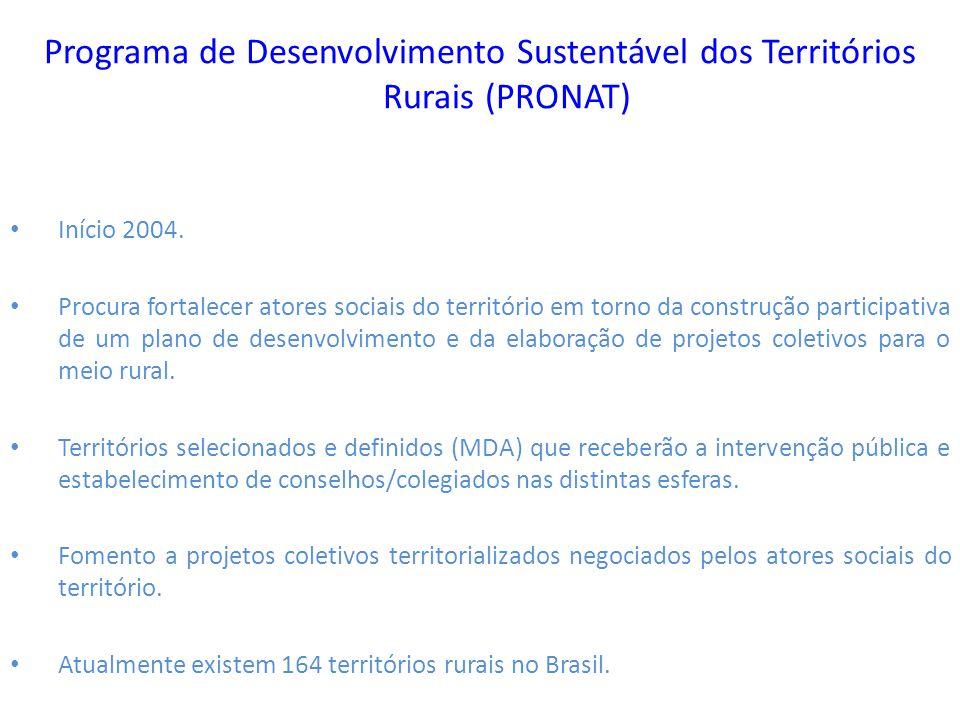 Programa de Desenvolvimento Sustentável dos Territórios Rurais (PRONAT) Início 2004. Procura fortalecer atores sociais do território em torno da const