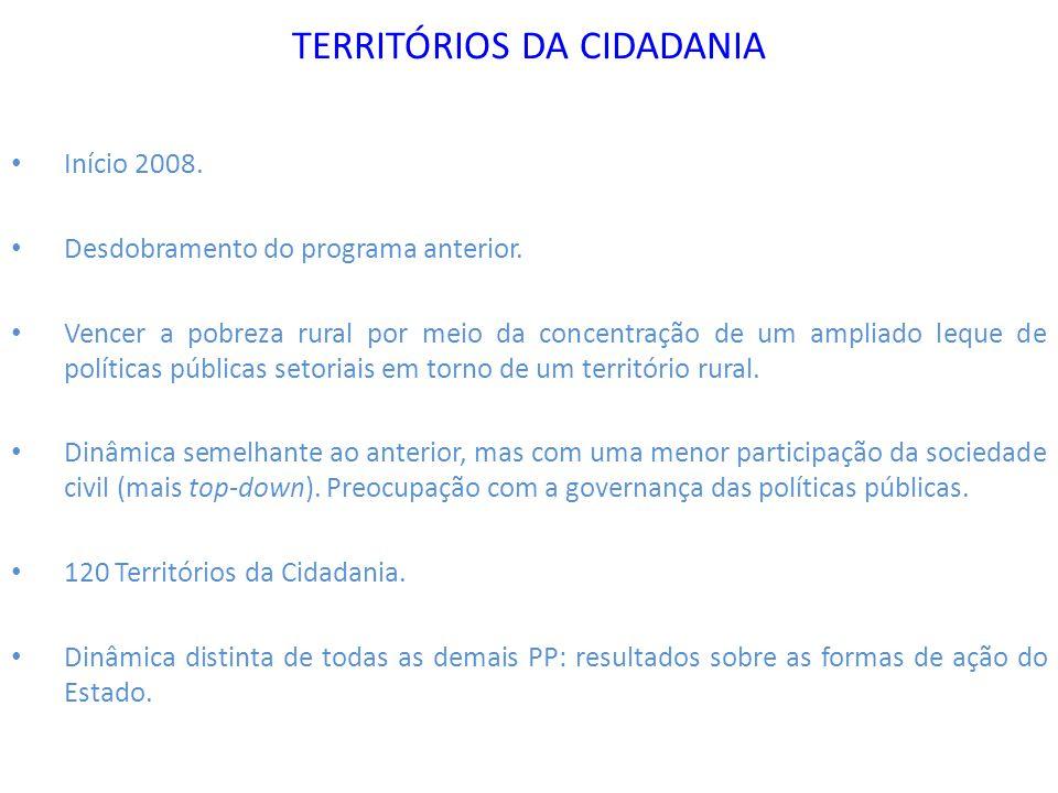 TERRITÓRIOS DA CIDADANIA Início 2008. Desdobramento do programa anterior. Vencer a pobreza rural por meio da concentração de um ampliado leque de polí