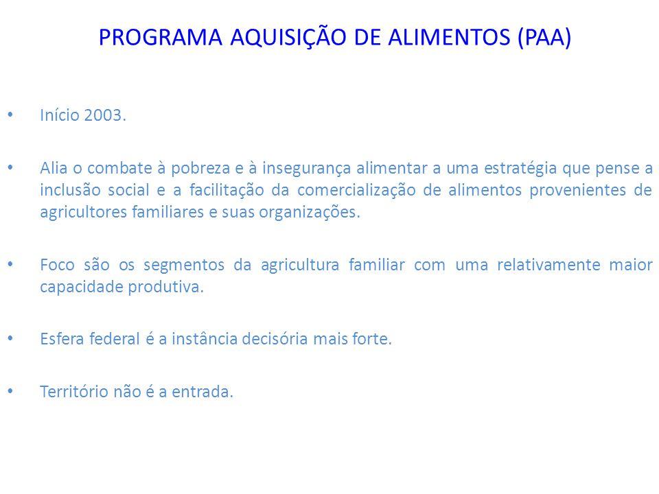 PROGRAMA AQUISIÇÃO DE ALIMENTOS (PAA) Início 2003. Alia o combate à pobreza e à insegurança alimentar a uma estratégia que pense a inclusão social e a