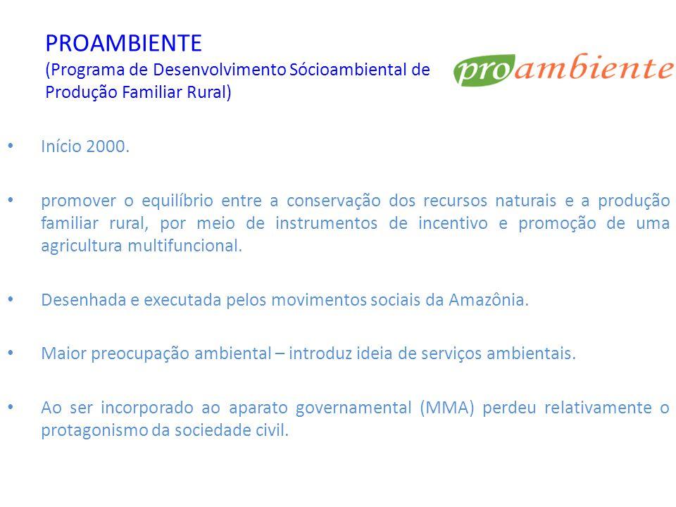PROAMBIENTE (Programa de Desenvolvimento Sócioambiental de Produção Familiar Rural) Início 2000. promover o equilíbrio entre a conservação dos recurso