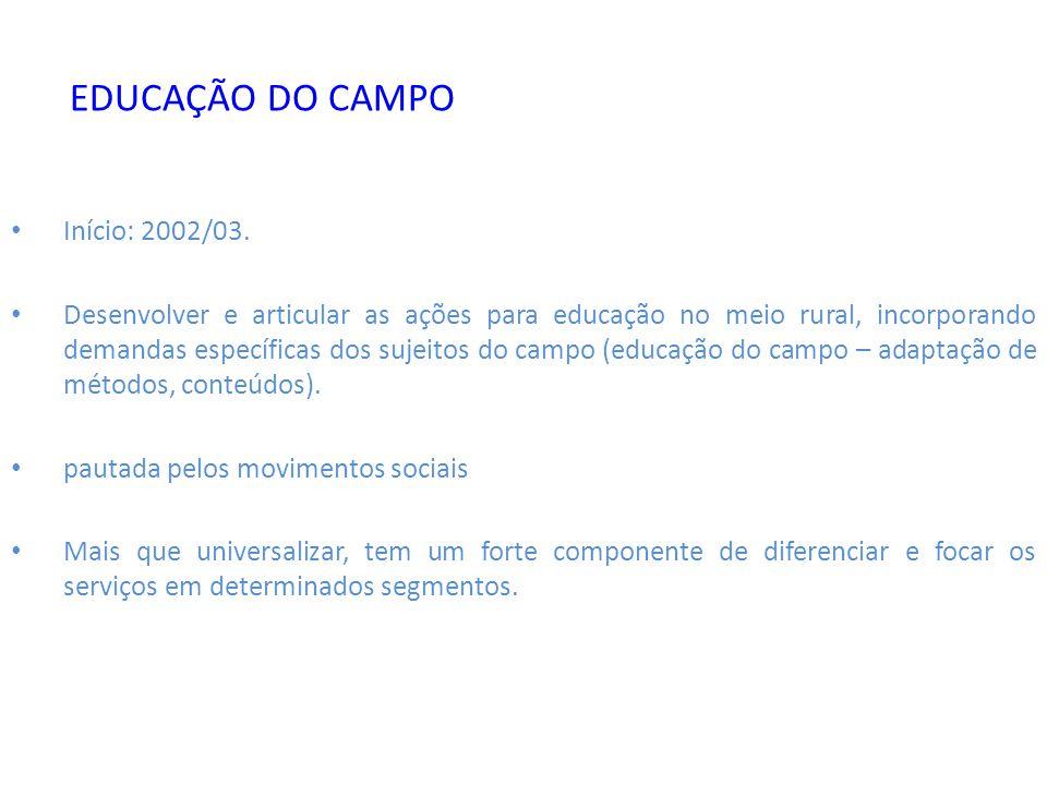 EDUCAÇÃO DO CAMPO Início: 2002/03. Desenvolver e articular as ações para educação no meio rural, incorporando demandas específicas dos sujeitos do cam