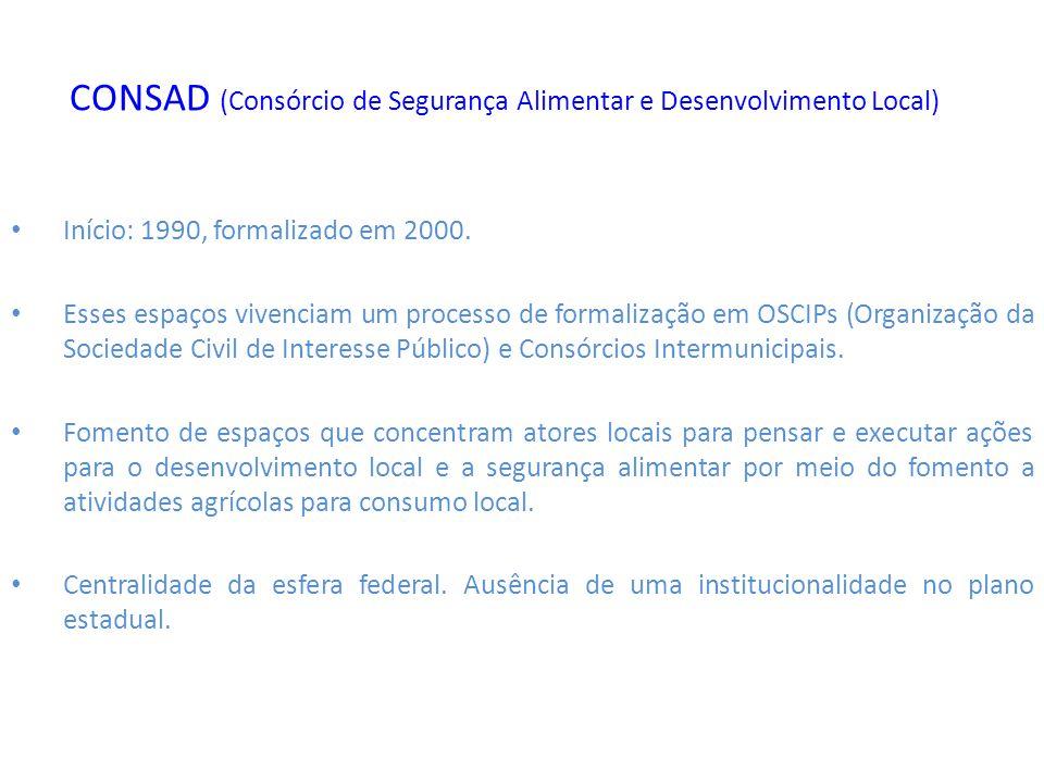 CONSAD (Consórcio de Segurança Alimentar e Desenvolvimento Local) Início: 1990, formalizado em 2000. Esses espaços vivenciam um processo de formalizaç