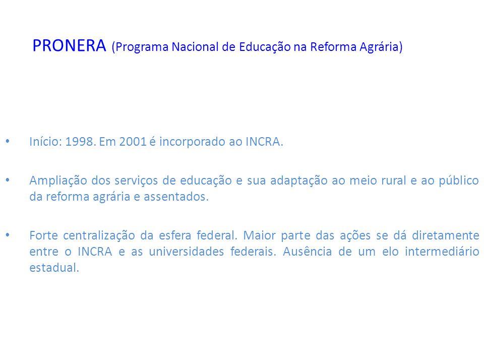 PRONERA (Programa Nacional de Educação na Reforma Agrária) Início: 1998. Em 2001 é incorporado ao INCRA. Ampliação dos serviços de educação e sua adap