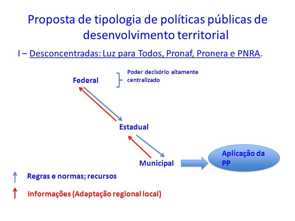 Proposta de tipologia de políticas públicas de desenvolvimento territorial I – Desconcentradas: Luz para Todos, Pronaf, Pronera e PNRA. Federal Estadu