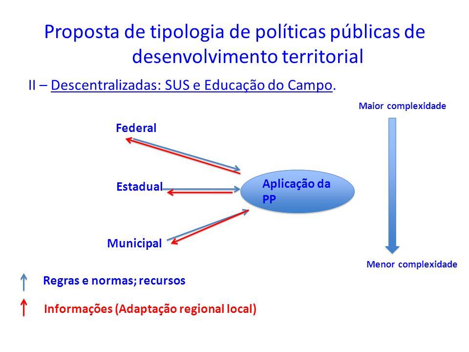 Proposta de tipologia de políticas públicas de desenvolvimento territorial II – Descentralizadas: SUS e Educação do Campo. Federal Estadual Municipal