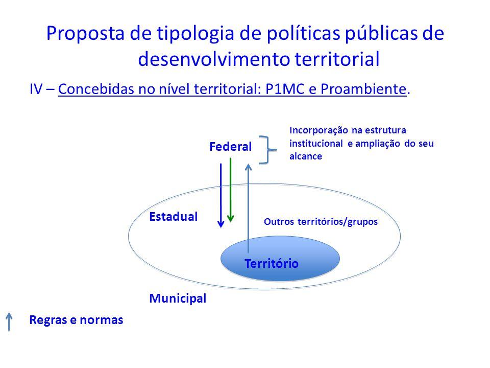 Proposta de tipologia de políticas públicas de desenvolvimento territorial IV – Concebidas no nível territorial: P1MC e Proambiente. Território Federa