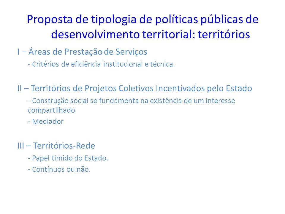 Proposta de tipologia de políticas públicas de desenvolvimento territorial: territórios I – Áreas de Prestação de Serviços - Critérios de eficiência i