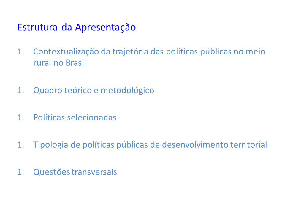 Estrutura da Apresentação 1.Contextualização da trajetória das políticas públicas no meio rural no Brasil 1.Quadro teórico e metodológico 1.Políticas