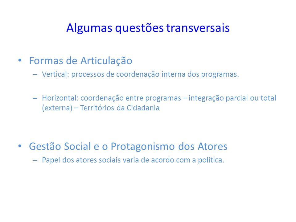 Algumas questões transversais Formas de Articulação – Vertical: processos de coordenação interna dos programas. – Horizontal: coordenação entre progra