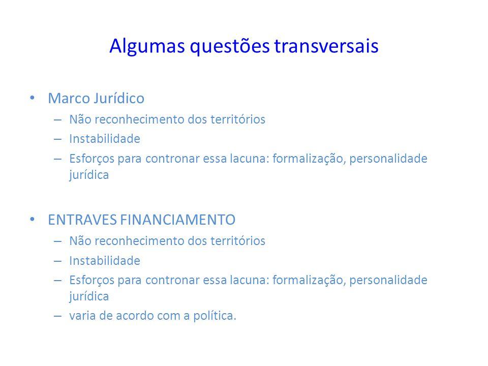 Algumas questões transversais Marco Jurídico – Não reconhecimento dos territórios – Instabilidade – Esforços para contronar essa lacuna: formalização,