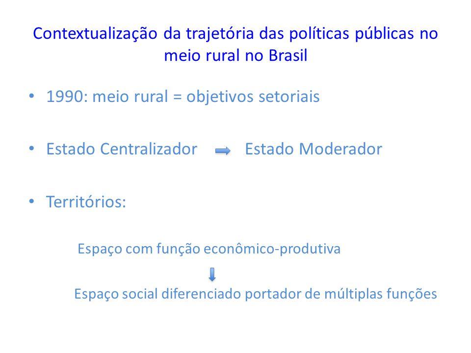Contextualização da trajetória das políticas públicas no meio rural no Brasil 1990: meio rural = objetivos setoriais Estado Centralizador Estado Moder