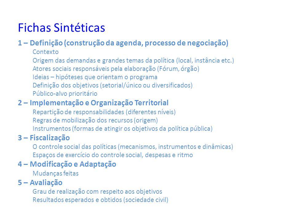 Fichas Sintéticas 1 – Definição (construção da agenda, processo de negociação) Contexto Origem das demandas e grandes temas da política (local, instân