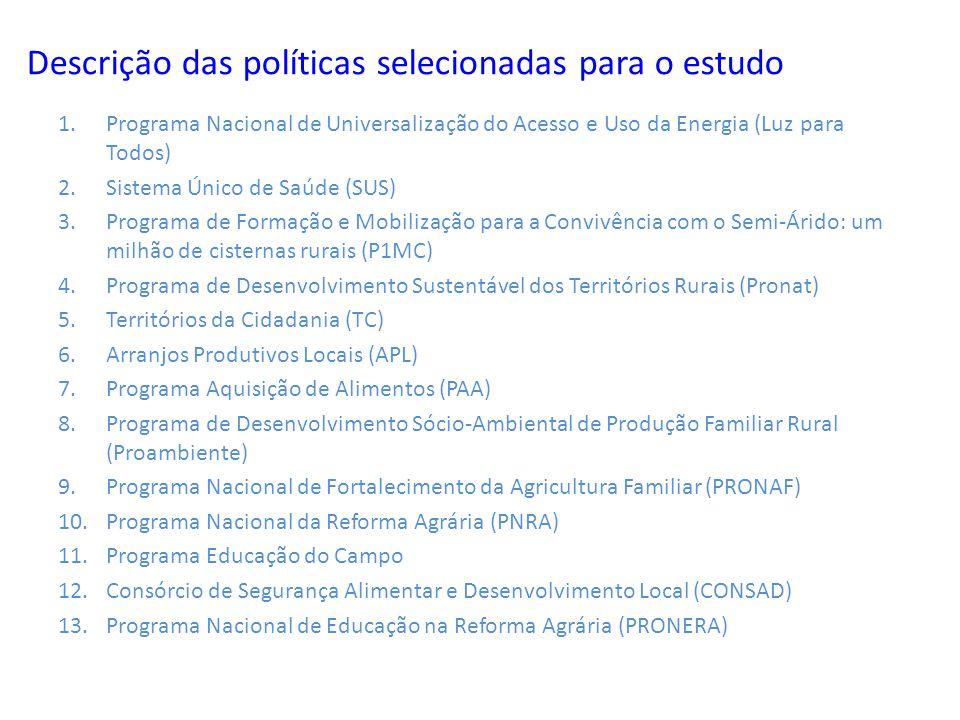 Descrição das políticas selecionadas para o estudo 1.Programa Nacional de Universalização do Acesso e Uso da Energia (Luz para Todos) 2.Sistema Único