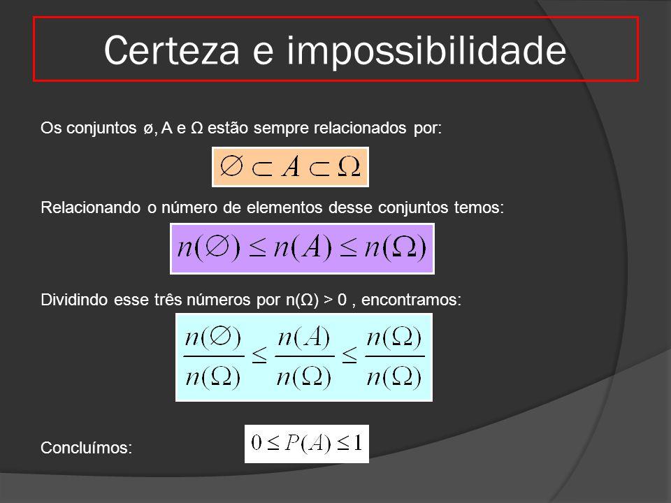 Consequências 1º) Impossibilidade: P(ø) = 0 2º) Probabilidade do Evento complementar Eventos mutuamente exclusivos 3º) Probabilidade da União de dois eventos