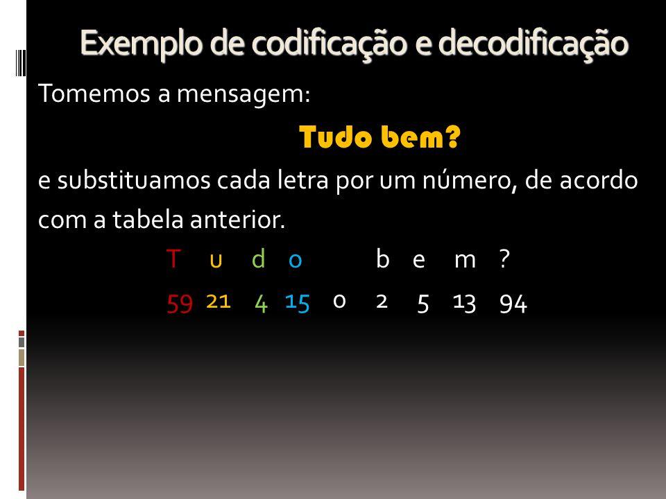 Exemplo de codificação e decodificação Tomemos a mensagem: Tudo bem? e substituamos cada letra por um número, de acordo com a tabela anterior. T u d o